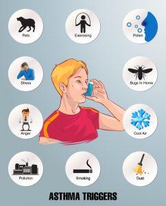 عوامل محرک علائم آسم