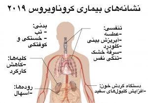 نشانههای بیماری کرونا چیستند؟