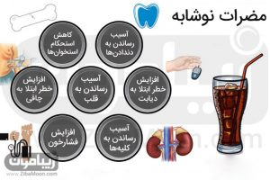 از مصرف نوشیدنیهای جاوی قند پرهیز کنید